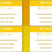 Kits_autoconsumo_solar_fotovoltaico